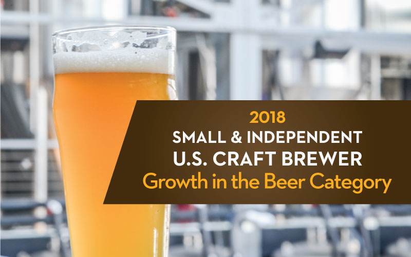 Brewers Association Releases Annual Growth Report | Brewers Association