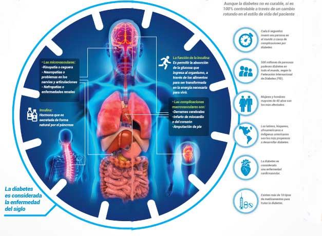Infografiadiabetes1