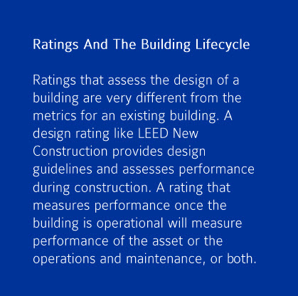 Ratings and the Building Lifecycle