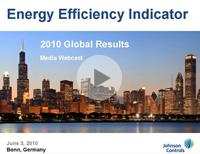Global Energy Efficiency Indicator Video