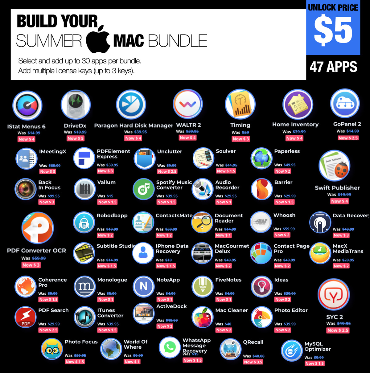 UNLOCK YOUR MAC BUNDLE FOR $5 - 1200px width Poster