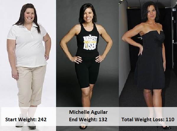 Weight loss center in wallingford ct