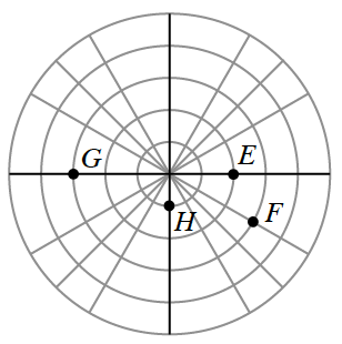 5 concentric circles, vertical & horizontal diameters divide circle into fourths, 2 diameters divide each quarter into halves, 4 diameters, each 15 degrees away from quarter center diameters, with points located as follows; point, E, on right horizontal & second circle, point, F, in fourth quadrant, on first radius below horizontal & third circle, point, H, on lower vertical radius & first circle, point, G, on left horizontal radius & third circle.