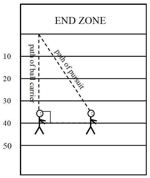 End zone diagram