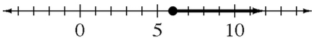 A number line scaled in ones from 0 to 10. The endpoint of the line graph starts at 6 and continues with an arrow in the positive direction.