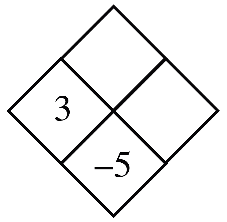 Diamond Problem. Left 3, Right blank,  Top blank,  Bottom negative 5