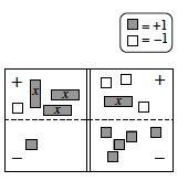 2.2.2-104-expression mat
