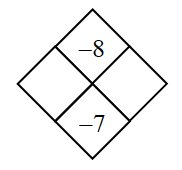 Diamond Problem. Left blank, Right blank, Top negative 8,  Bottom negative 7