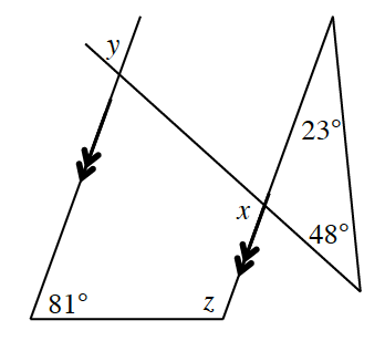 A triangle, base angles labeled, 48 degrees, & 23 degrees, right & left sides extended, extended left side, crosses a 4th line, parallel to the extended right side. parallel lines both cross a 5th line segment. Angles are labeled at intersections as follows: right side & left side intersection, top angle is x, left side & 4th segment intersection, exterior right, y.  right side & 5th segment intersection, interior right, z, 4th & 5th segments intersection, interior bottom, 81 degrees.