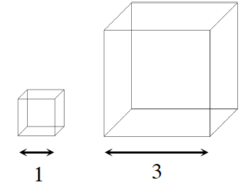 Two cubes, one with a side length of 1 and the other a side length of 3.