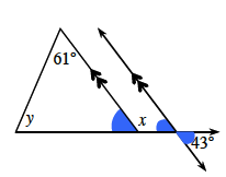 A horizontal transversal cuts through 2 parallel lines. At the right parallel line & the transversal, the exterior lower angle is 43 & at the left parallel line & the transversal, the interior upper angle is, x. A triangle is formed from segments from the top, left parallel line, the transversal left of angle x, & a segment between them. The angle opposite the parallel segment is, y, & opposite the transversal segment is 61. Shaded are 43, opposite angle & last interior triangle.