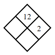 Diamond Problem. Left blank, Right 2, Top 12,  Bottom blank