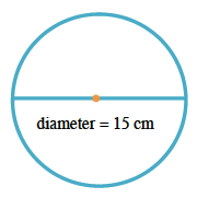 A circle with a horizontal line through the center, labeled, diameter = 15 cm.