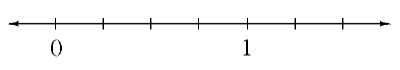 A number line has 7 marks, labeled as follows, from left to right, first, 0 and fifth, 1.
