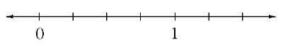 2-115b Number line