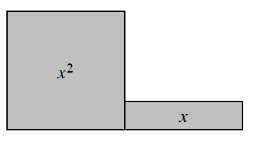 An x squared tile, with a horizontal x tile, on the right, aligned on the bottom.