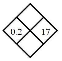 Diamond Problem. Left 0.2, Right 17, Top blank,  Bottom blank