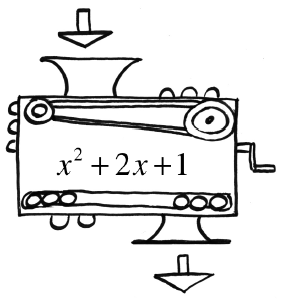 Function machine, with no input, or output, & rule is, x, squared, + 2, x, + 1.