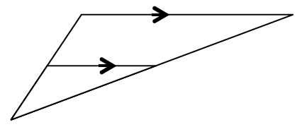 A triangle with a horizontal line drawn internally parallel to the base.
