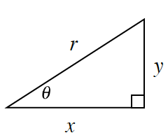 Right triangle labeled, hypotenuse, R, horizontal leg, X, vertical leg, Y, and angle opposite vertical leg, labeled, theta.