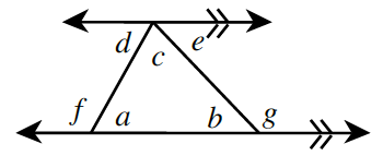 Two horizontal parallel lines with a triangle drawn between them. The vertex is at the top parallel line. The angles about the top parallel line and the top triangle vertex: outside triangle, left, d, Top vertex, c, outside triangle, right, e. The angles about the bottom parallel line and the two base triangle angles are:outside triangle, left, f, Inside triangle, left vertex, a, inside triangle, right vertex, b, and outside triangle, right, g.