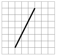 Line segment: diagonally up 6 and right 3.