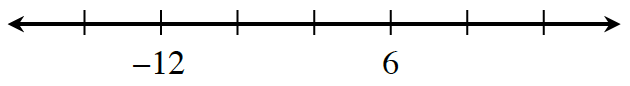 Number line with 7 marks, labeled as follows:  second is negative 12, fifth is 6.
