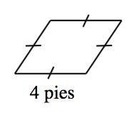 Rombo en el que los cuatro lados son iguales. Uno de los lados está rotulado 4 pies.