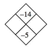 7.3.1-x,y diamond pattern