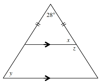 Two triangles one embedded in the other share a common vertex, 28 degrees, and have parallel bases. The left and right sides of the triangle are marked with 2 tick marks. The left angle of the larger triangle is y. The right angle of the smaller triangle is x. Adjacent to angle, x, is angle, z, on the opposite side of the internal parallel line.