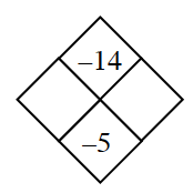 Diamond Problem. Left blank, Right blank, Top negative 14, Bottom negative 5