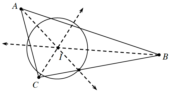 Triangle, A,B,C, with dashed rays, from each vertex, with highlighted point of concurrency labeled, i. Circle is drawn, using point labeled, I, as the center, with radius going through the point of intersection, between the ray coming from vertex, A, & side, BC.