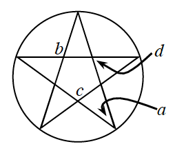 5‑pointed star with a pentagon in the interior and isosceles triangles connected to each of the sides. The interior angle of the pentagon is, c. The vertical angle of c, is b. The angle of each of the star points is, a. The angle of the triangle base is, d.