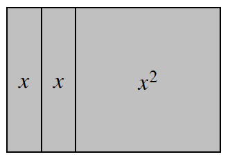 A row of two vertical, x, tiles and 1, x, squared tile.