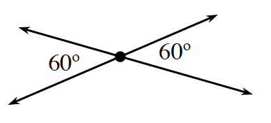2 slanted intersecting lines, create 4 angles about the point of intersection, labeled as follows: 60 degrees, unknown, 60 degrees, and unknown.