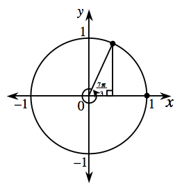 Unit Circle, with right triangle, hypotenuse from center, to a point, in first quadrant, on the circle, vertical leg, from point on circle, perpendicular to positive, x axis, horizontal leg, portion of positive, x axis. Curved arrow from hypotenuse, to positive, x axis, labeled, 7 pi thirds.