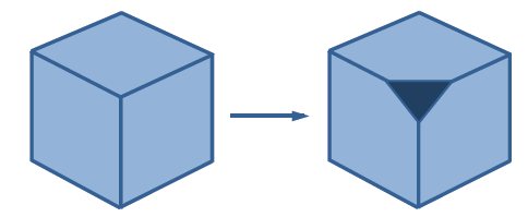 Cube, with front, right side, and top visible, a right horizontal arrow, and a cube with the vertex connecting the front, right side, and top sides, cut off, revealing a triangle, left vertex on front top edge, right vertex on right side top edge, and bottom vertex, on the edge connecting front and right sides.