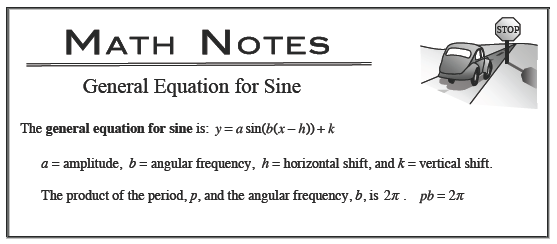 The general equation for sine is, y = a sine of open parenthesis, b, open parenthesis, x minus h, close parenthesis twice + k, a = amplitude, b = angular frequency, h = horizontal shift, and k = vertical shift. The product of the period, p, and the angular frequency, b, is 2 pi, p b = 2 pi.