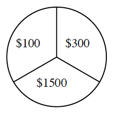 A spinner with 3 equal sections labeled as follows: 100 dollars, 300 dollars, and 1,500 dollars.