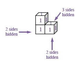 The diagram has these labels added: 3 sides hidden, with arrow pointing behind, 2 sides hidden, with arrow pointing to the bottom, 2 sides hidden, with arrow point to the left side.