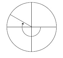 Unit circle, point in second quadrant, about 1 third of the way from negative x axis, segment from center to point, curved clockwise arrow from positive x axis, to the segment.
