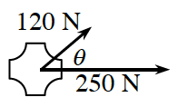 The center of a figure is the shared vertex of 2 rays, labeled, 120 N, & 250 N, with the angle between labeled, theta.