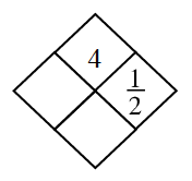 Diamond Problem. Left blank, Right 1 divided by 2, Top 4,  Bottom blank