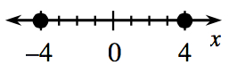 Number line, with closed points on negative 4, & 4.