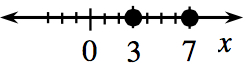 Number line with closed points on 3, & 7.