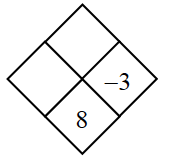 Diamond Problem. Left blank, Right negative 3, Top blank,  Bottom 8