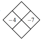 Diamond Problem. Left negative 4, Right negative 7, Top blank, Bottom blank