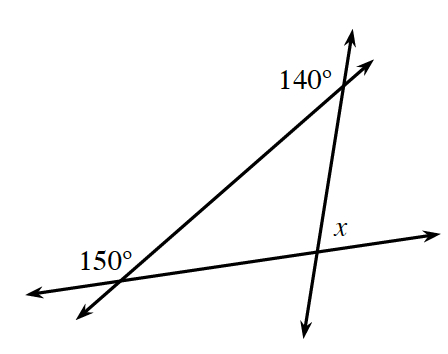Triangle, with all 3 sides extended into lines. At left bottom vertex, angle above point of intersection of the 2 lines, labeled 150 degrees. At right bottom vertex, angle above point of intersection of the 2 lines, labeled, x. At top vertex, angle left of the point of intersection of the 2 lines, labeled 140 degrees.