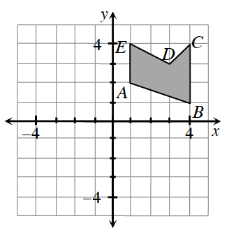 The enclosed figure A, B, C, D, E, is graphed. Connect the points A (1, comma 2), B (4, comma 1), C (4, comma 4), D (3, comma 3), E (1, comma 4), and back to A to enclose the figure.
