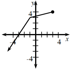Piecewise graph, left piece, ray starting at the point (negative 1, comma 4), falling to the left, passing through the x axis, at negative 3. Right piece, line segment, from (negative 1, comma 4) to the closed point, (3, comma 5).